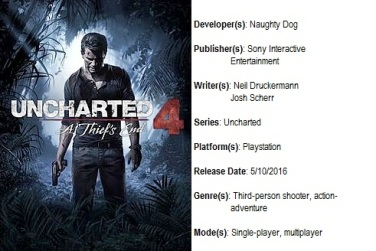 uncharted infor